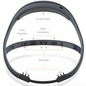 Dreem Sleep Headband – Biohack Stack